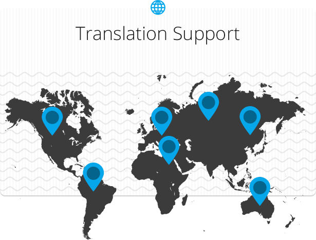 Translation support