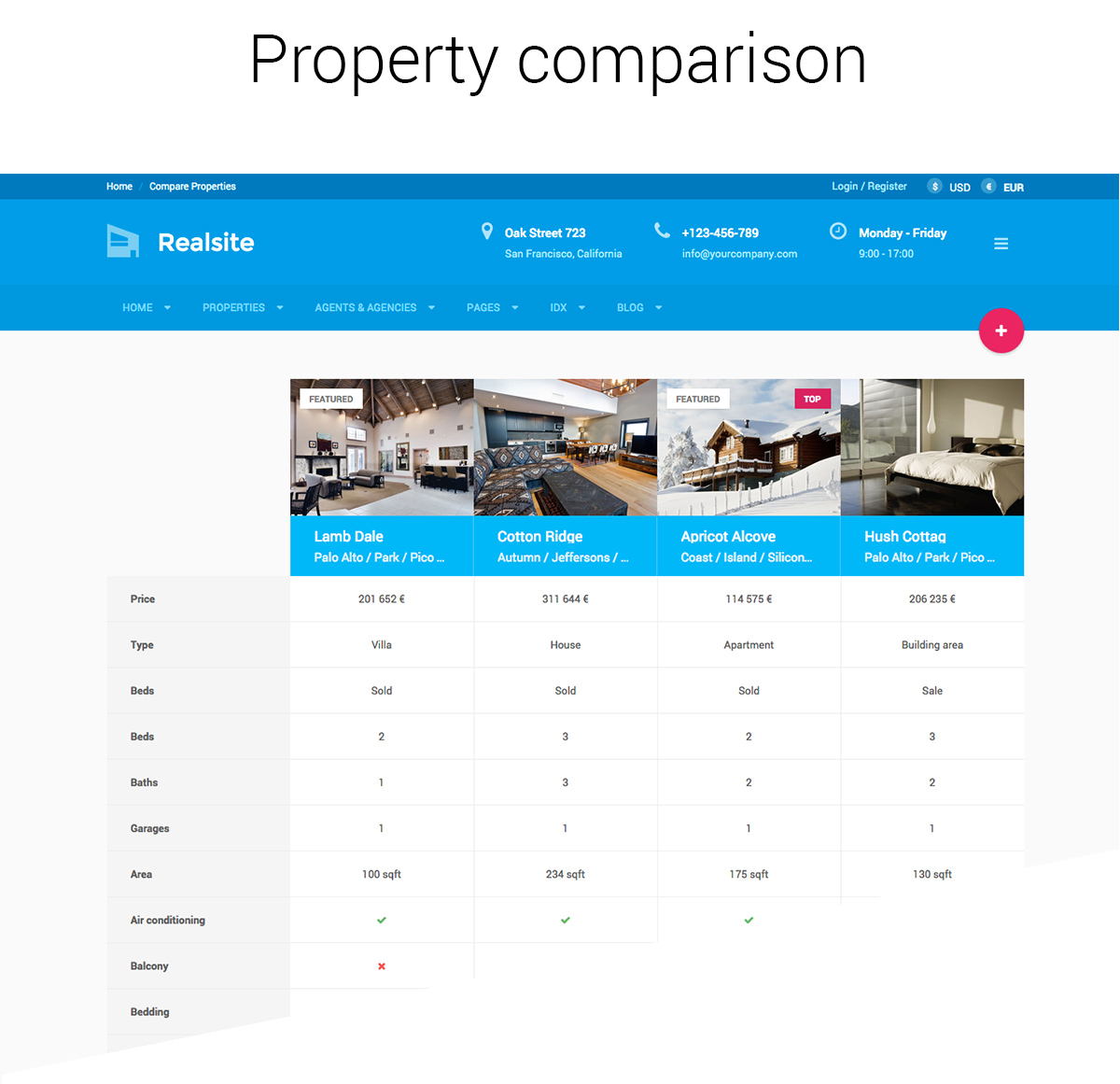 Realsite - Material Real Estate WordPress Theme